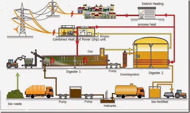 AD-process-diagram