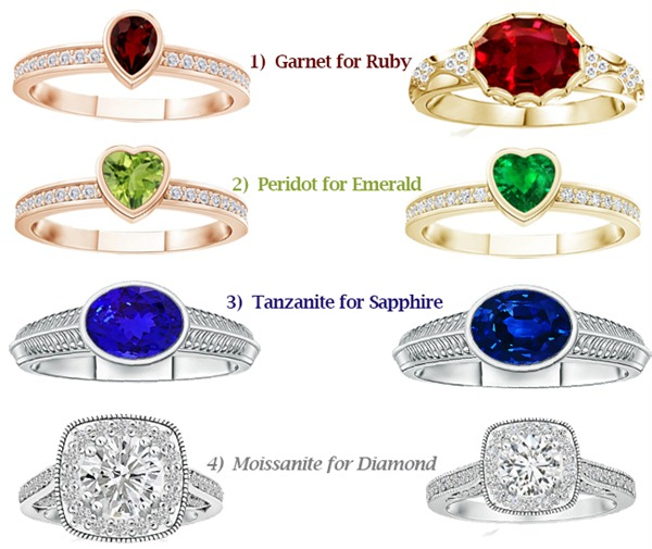 Colored Gemstone Rings Collection