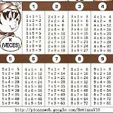 TABLA DE MULTIPLICAR<br />