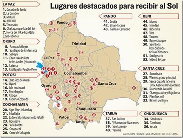 Infografías de Bolivia