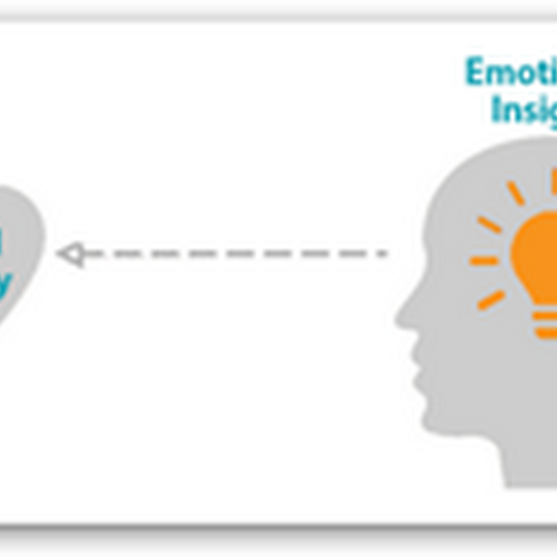 Emotion Labeling Software to Assist Autistic Patients Turns Into Facial Expression Algorithmic Program Wanted by Marketers to Make Money, Face Coding The Next Invasion Of Your Privacy As Marketers Have No Limits On How They Want To Obtain Anything Measurable for Quantitated Engagement Stats…