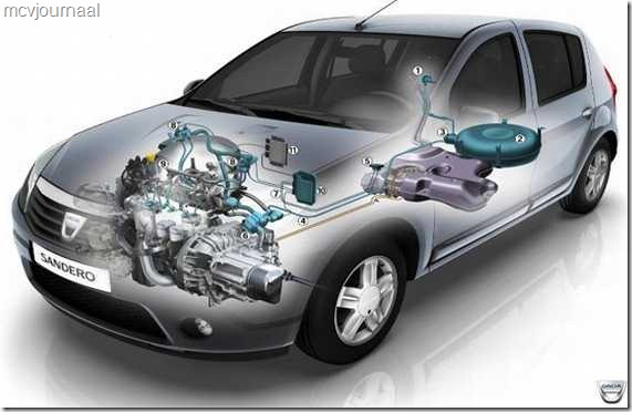 Dacia op LPG 02