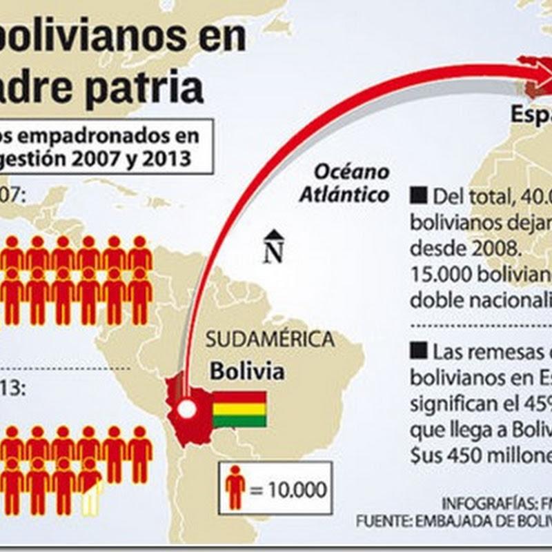 2008-2013: En 5 años, 40.000 bolivianos dejaron España por la crisis