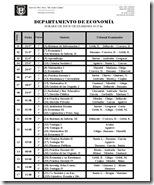 Econom ¡a y Administraci ¦n. Julio 2011_Página_1