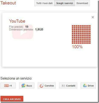 Google Takeout creare archivio scaricabile dei video caricati su YouTube