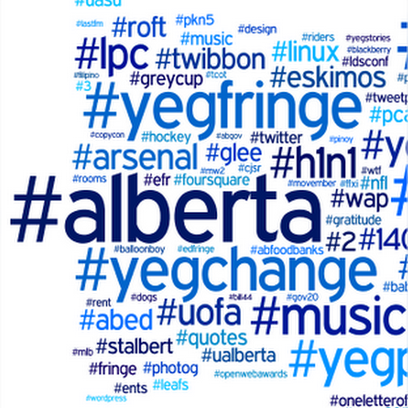 Usar hashtags incrementa el número de likes en las publicaciones