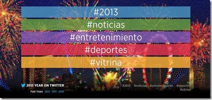 Resumen 2013 twitter