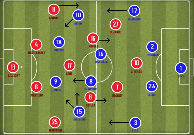 Chelsea - Arsenal 2