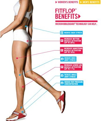 FitFlop-Benefits