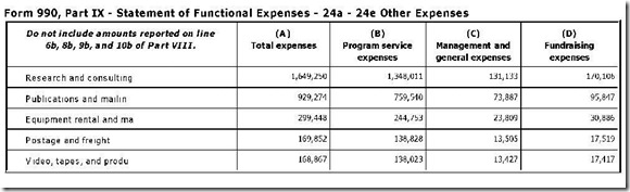 FRC 990 PT IX Functional Expenses 2009