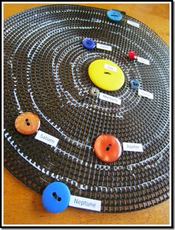 creative solar system projects - photo #14