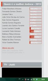 Melhor Judoca do Ano 2013 (2)