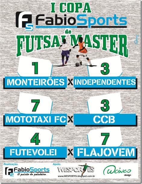 Banner Copa Fabio Sports 16.06.2012 wesportes