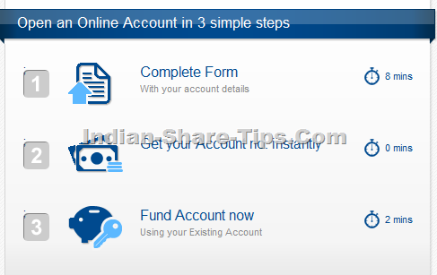 Kotak Bank Online Savings Account Opening Procedure