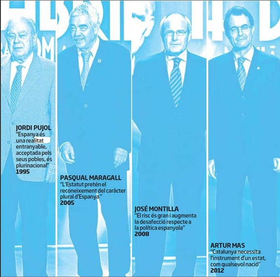 presidents de la Generalitat de Catalunya