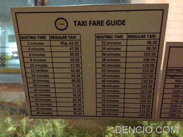 Philippine Taxi Fare Guide By Wait Time