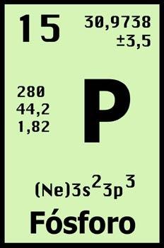 elemento fosforo