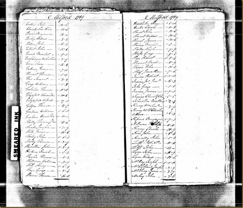 Pennsylvania, Tax and Exoneration, 1768-1801 pg 123