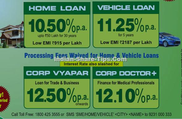 corp bank loans