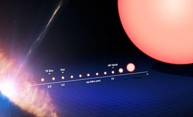 o ciclo de vida de uma estrela parecida com o Sol