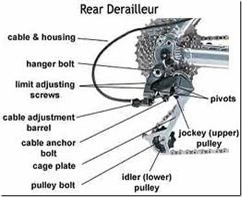 rear_derailleur