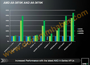 AMD A8-3870K and A6-3670K Black Edition
