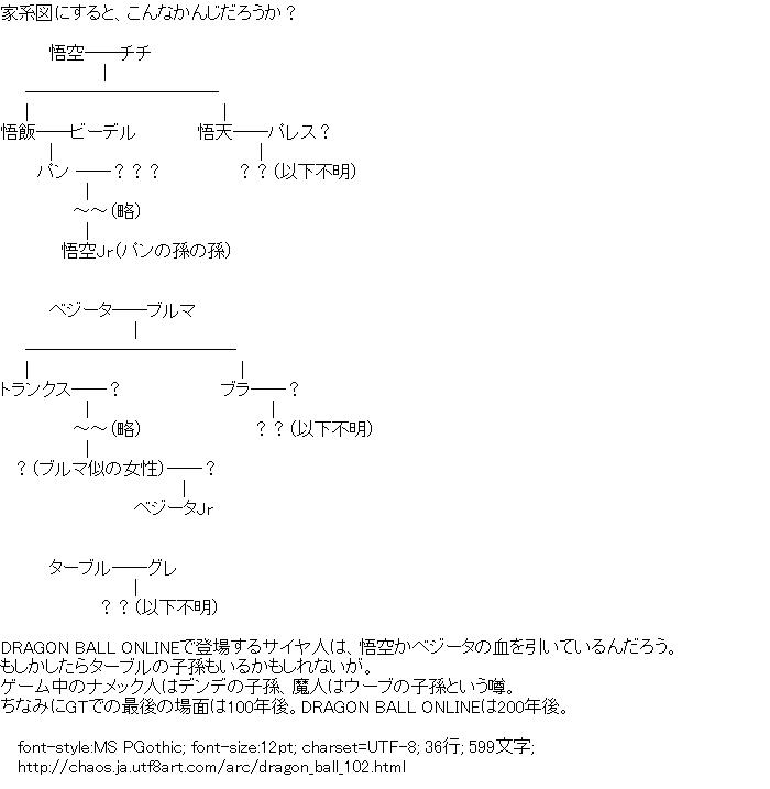 ドラゴンボール,関連図