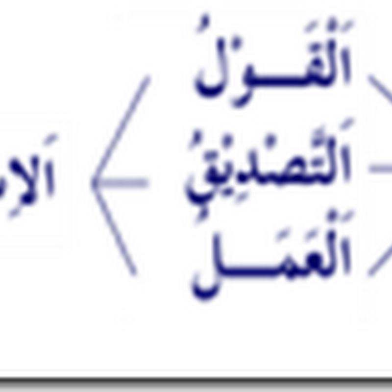 A-2. MADLUL SYAHADAH (Kandungan Kalimat Syahadat)