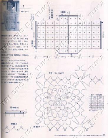 squares a