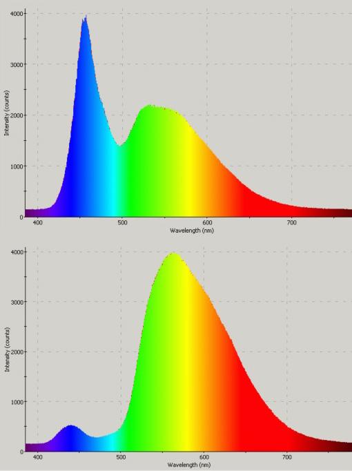 Espectre_LEDs.jpg