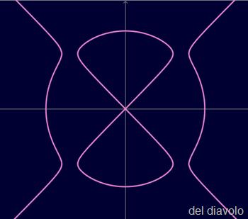 curva del diavolo
