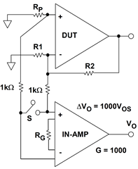 Alternate input offset voltage measurement using an in-amp