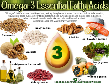 omega-3-oils-sources