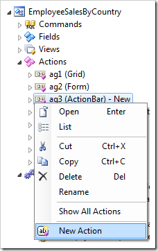 Creating a new action in the 'EmployeeSalesByCountry' controller.