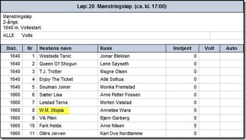 2012-startliste-10sept-monstring