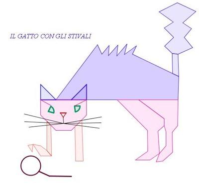 gattoPD