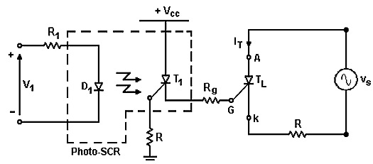 the low voltage gate drive circuit is optically isolated from the high voltage anode-cathode circuit