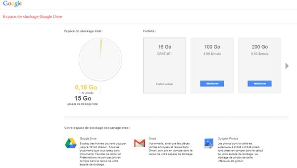 espace de stockage google