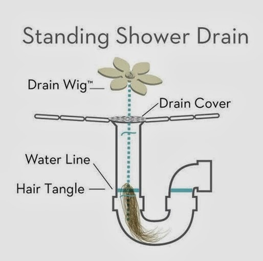 how to prevent hair from clogging shower drain