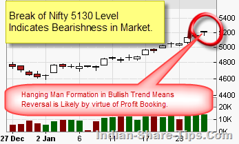 bse stock tips