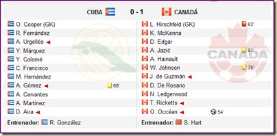 Cuba 0-1 Canadá