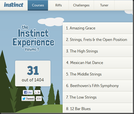 Instinct aprende guitarra online