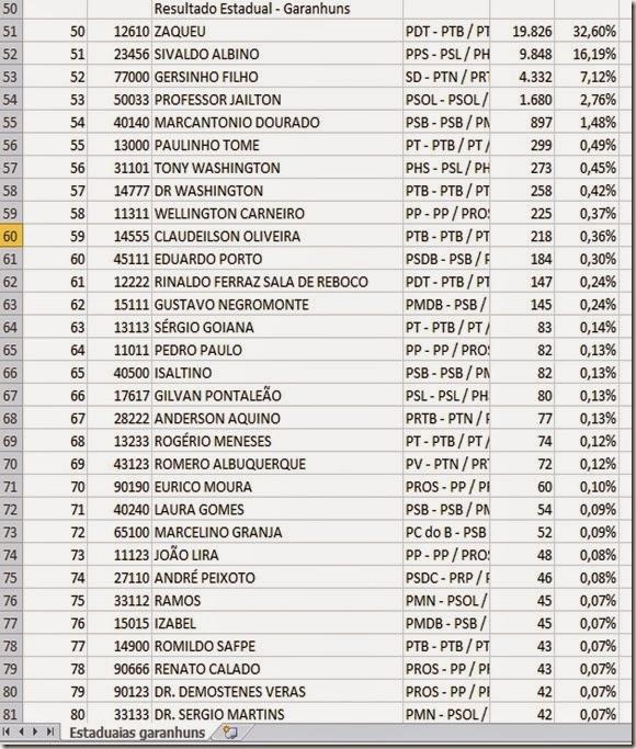 result estadual-garanhuns