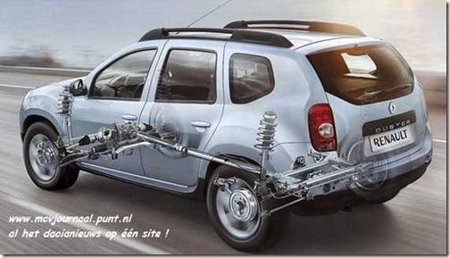 Renault Duster 04