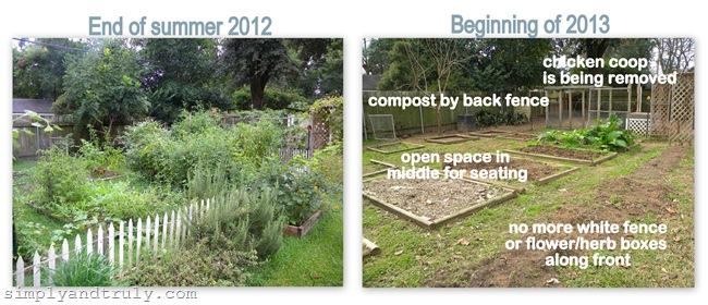 garden changes 2013
