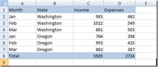 How To Reference Data In a Table Using Excel