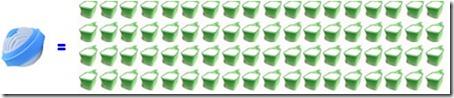 0000robby_vs_detergent_comparison