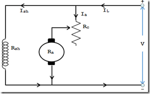 speed control of dc shunt motor thesis Keywords: dc shunt motors adaptive speed control model-free control neural   an open research topic about dc shunt motor control is.