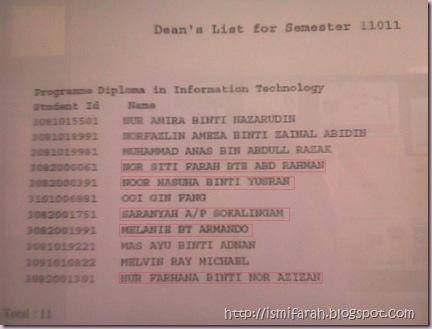 dean list