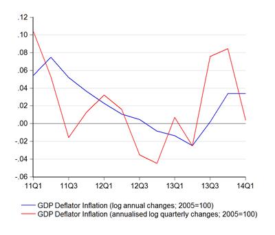 03_deflator